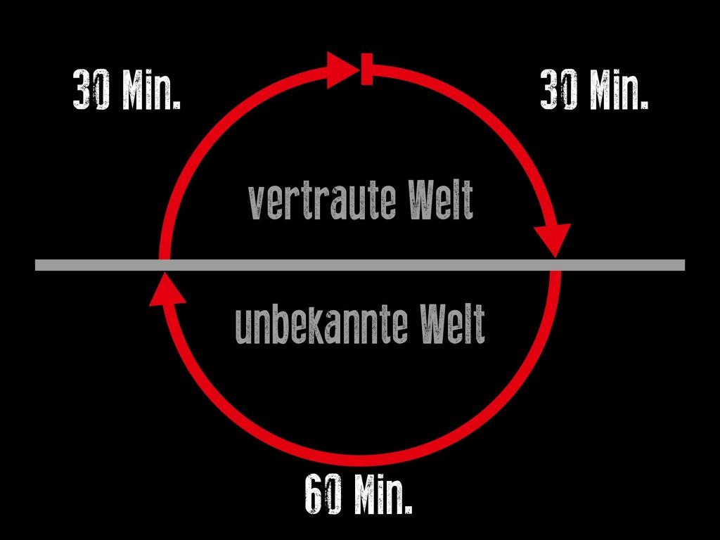 30 Min. 60 Min. 30 Min. vertraute Welt unbekann...