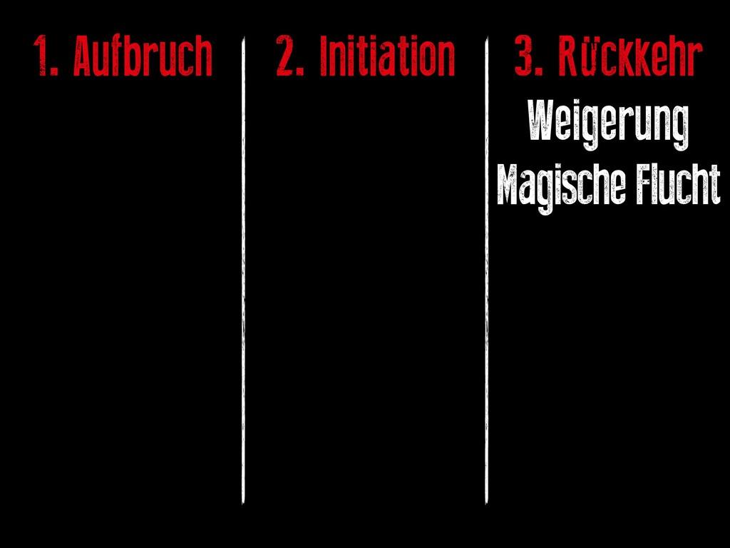1. Aufbruch 2. Initiation 3. Rückkehr Weigerung...