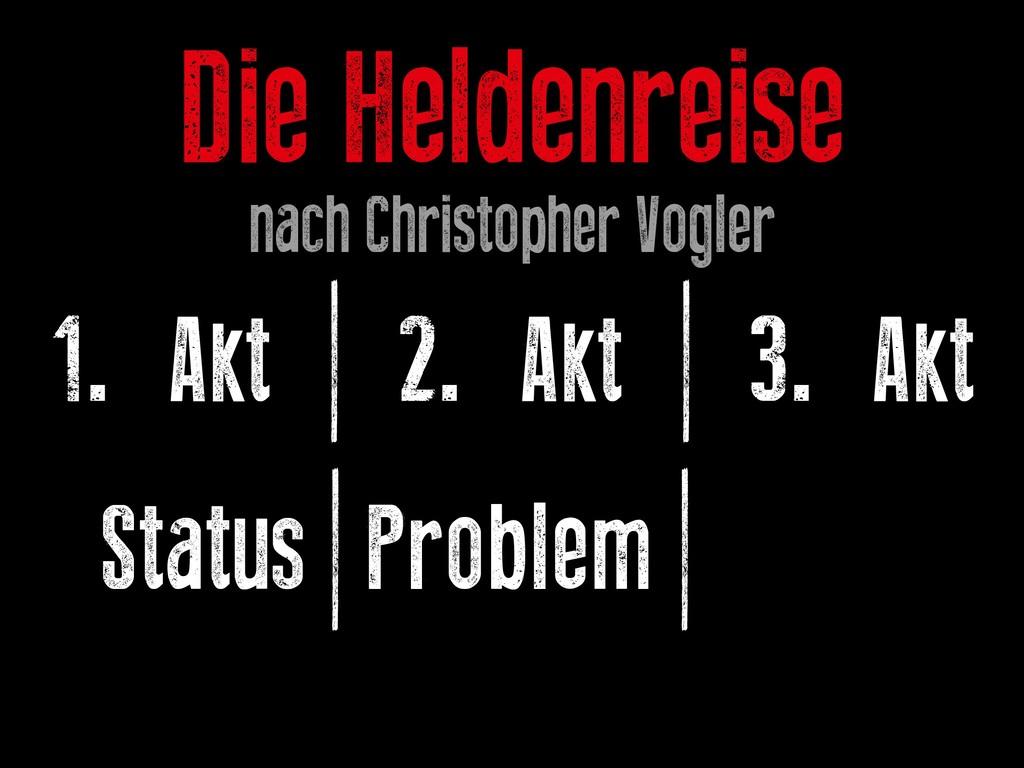 Status | Problem | Lösung Die Heldenreise nach ...