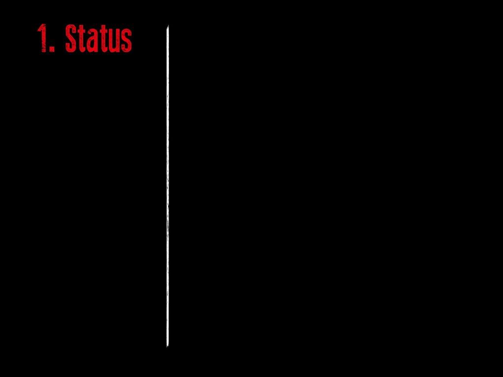 1. Status