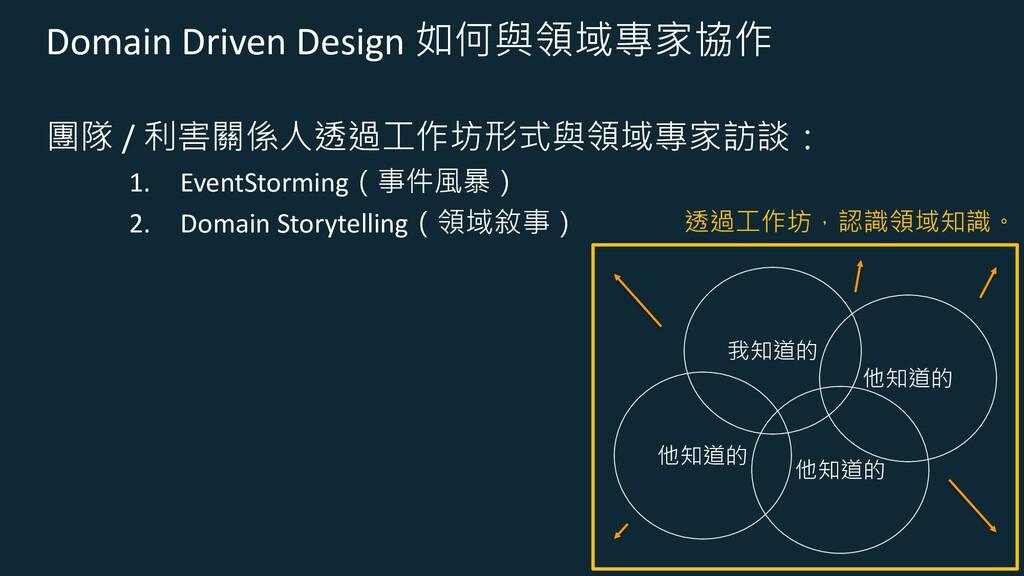 Domain Driven Design 如何與領域專家協作 團隊 / 利害關係人透過工作坊形...