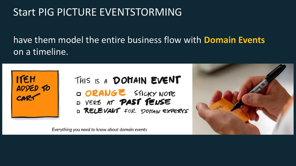 Start PIG PICTURE EVENTSTORMING have them model...