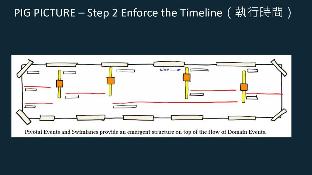 PIG PICTURE – Step 2 Enforce the Timeline(執行時間)