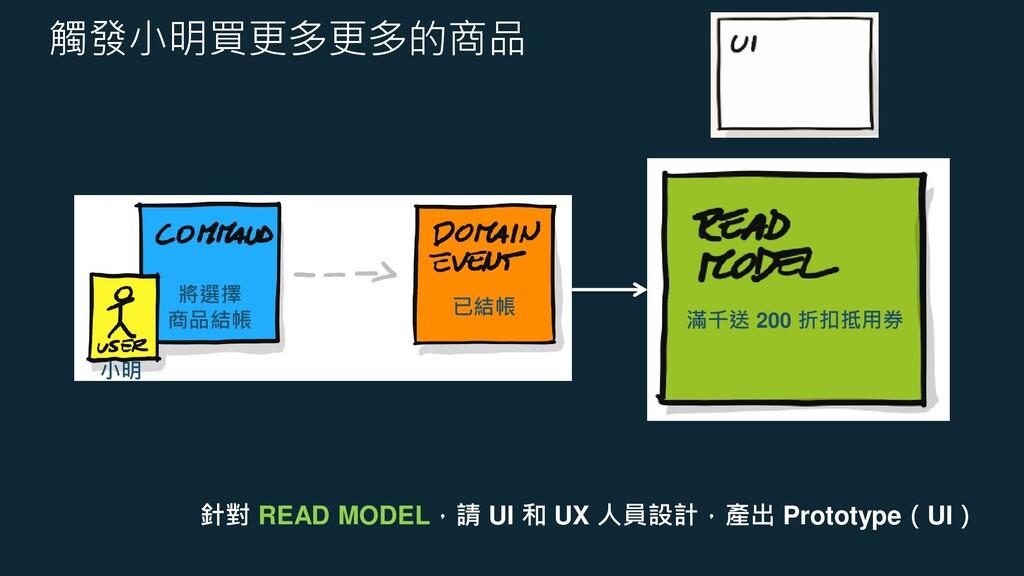 觸發小明買更多更多的商品 針對 READ MODEL,請 UI 和 UX 人員設計,產出 Pr...