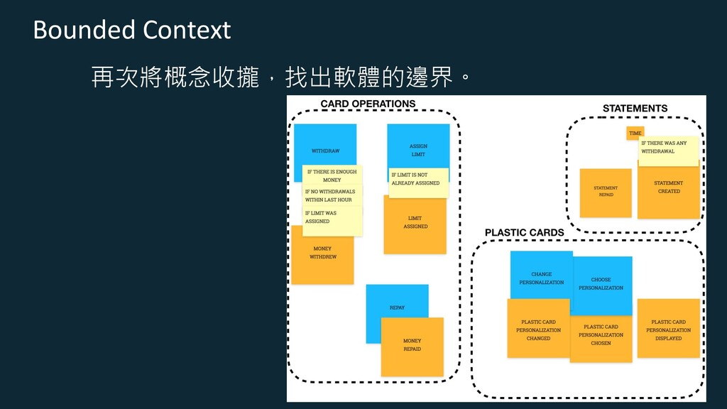 Bounded Context 再次將概念收攏,找出軟體的邊界。