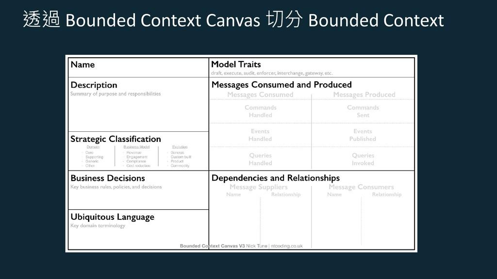 透過 Bounded Context Canvas 切分 Bounded Context