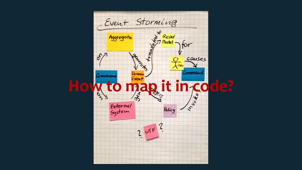 How to map it in code?