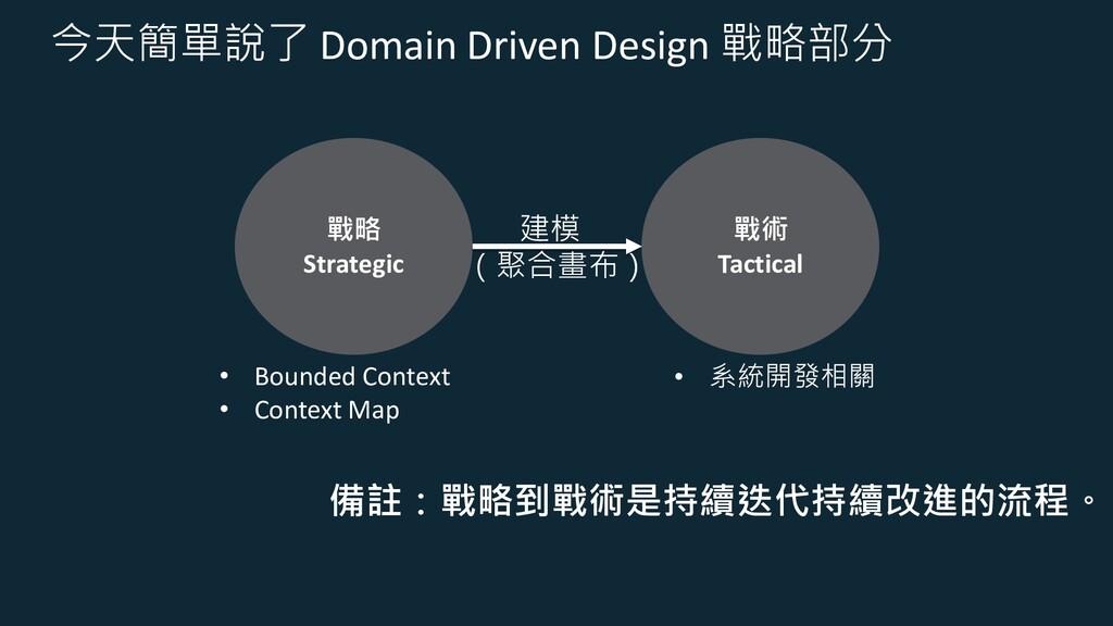 今天簡單說了 Domain Driven Design 戰略部分 戰略 Strategic 戰...