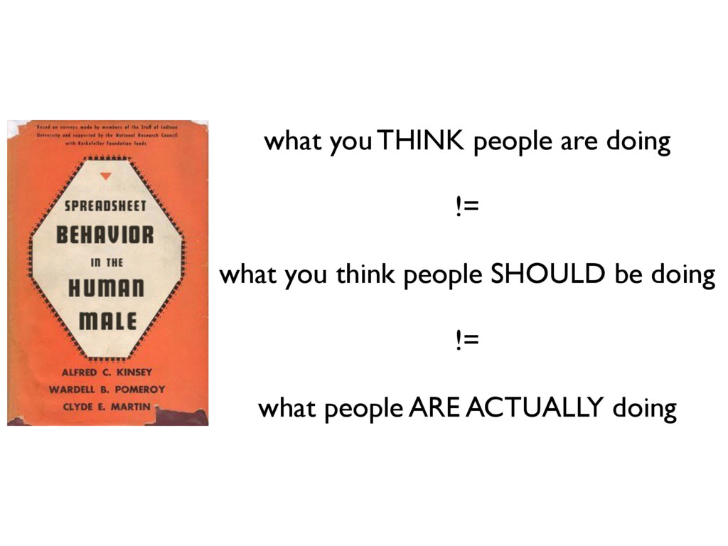 what you THINK people are doing != what you thi...