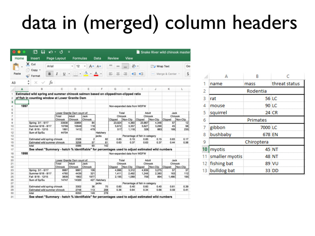 data in (merged) column headers