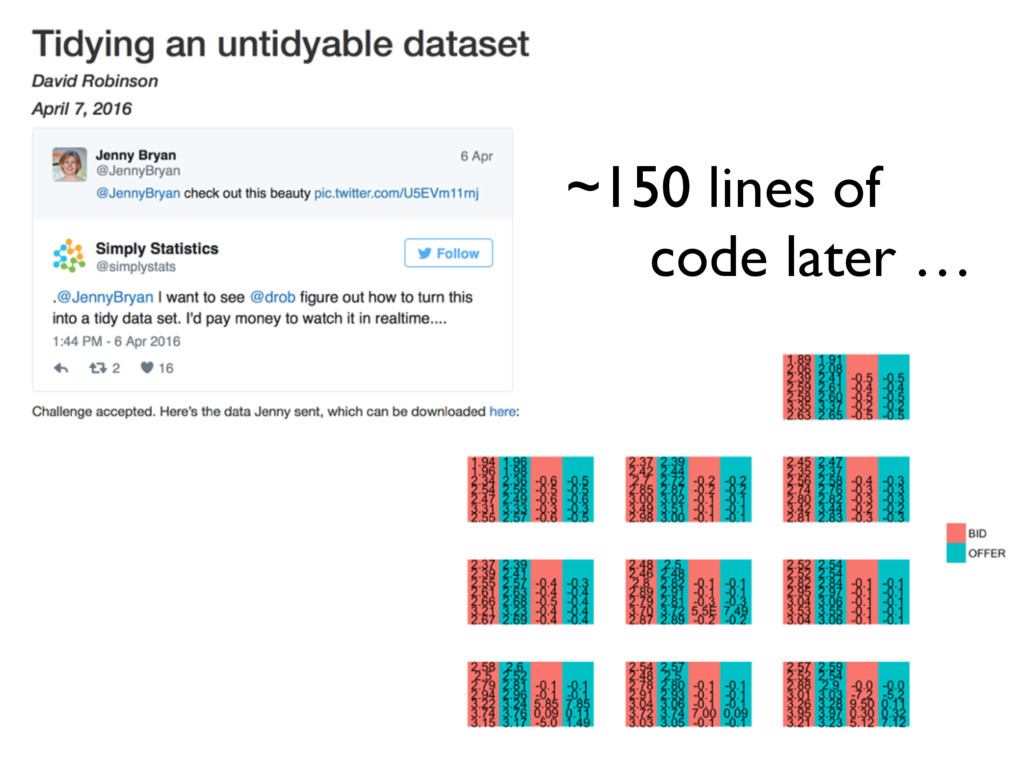 ~150 lines of code later …