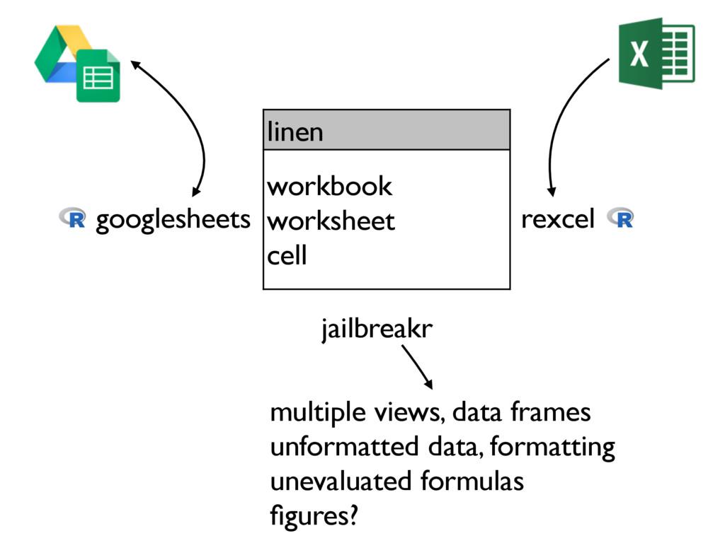 rexcel googlesheets linen workbook worksheet ce...