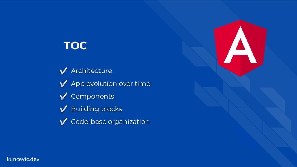 kuncevic.dev TOC ✅ Architecture ✅ App evolution...
