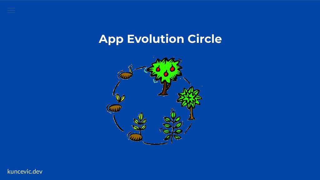 kuncevic.dev App Evolution Circle