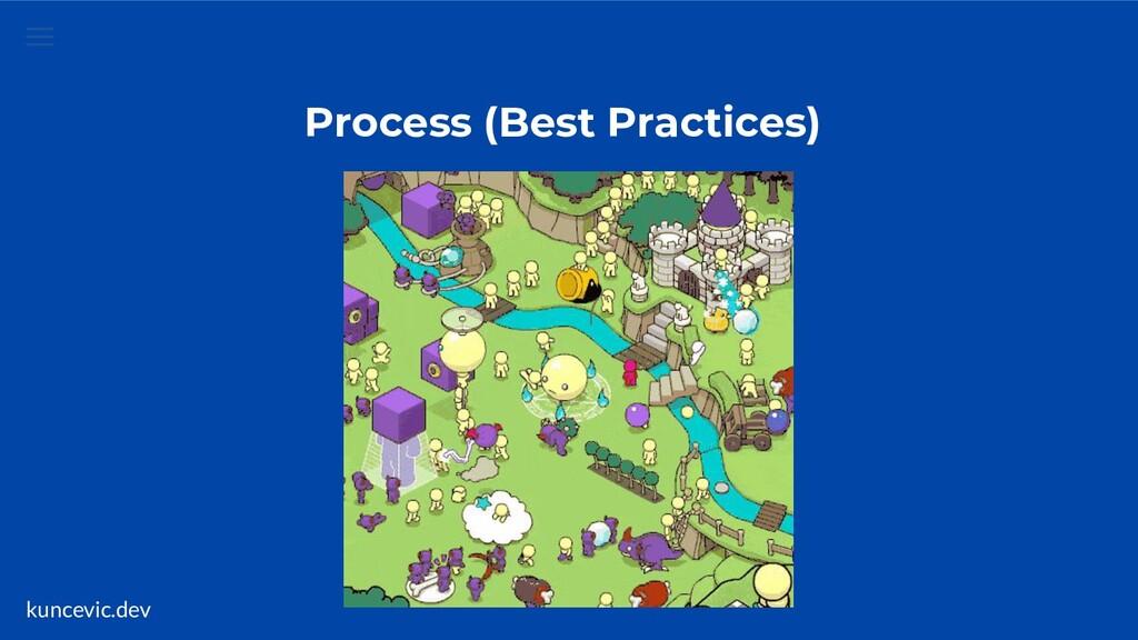kuncevic.dev Process (Best Practices)