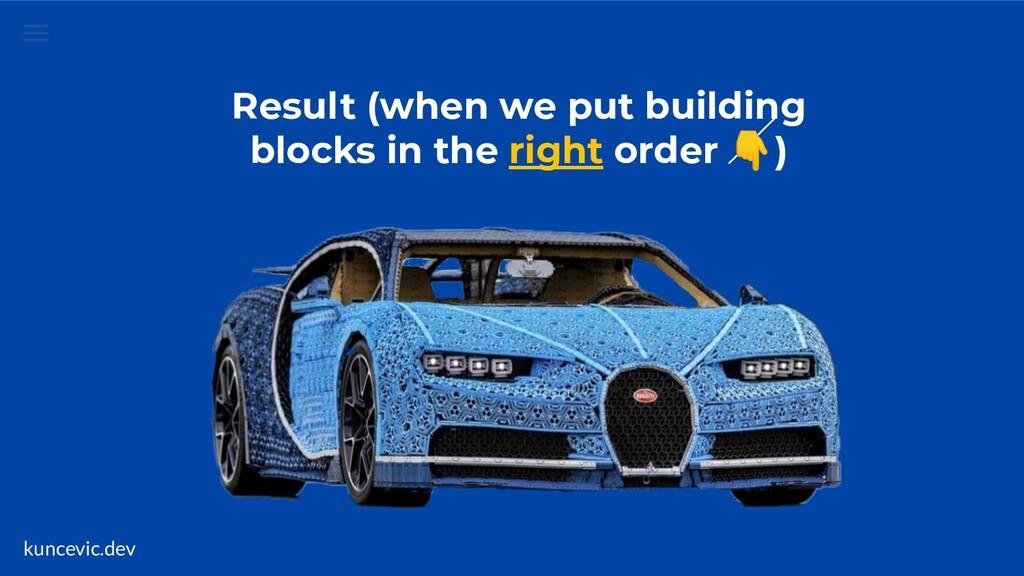kuncevic.dev Result (when we put building block...