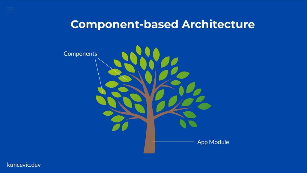 kuncevic.dev App Module Components Component-ba...