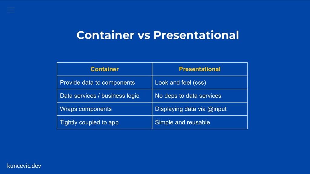 kuncevic.dev Container vs Presentational Contai...