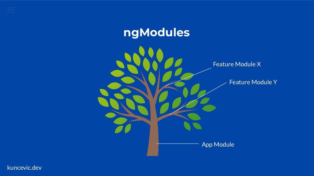 kuncevic.dev App Module Feature Module X ngModu...