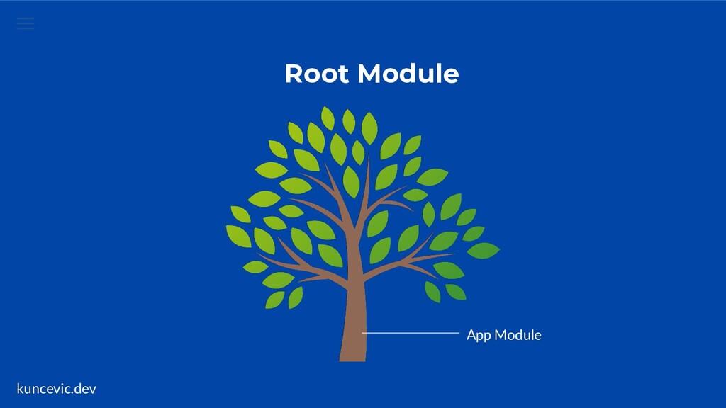 kuncevic.dev App Module Root Module