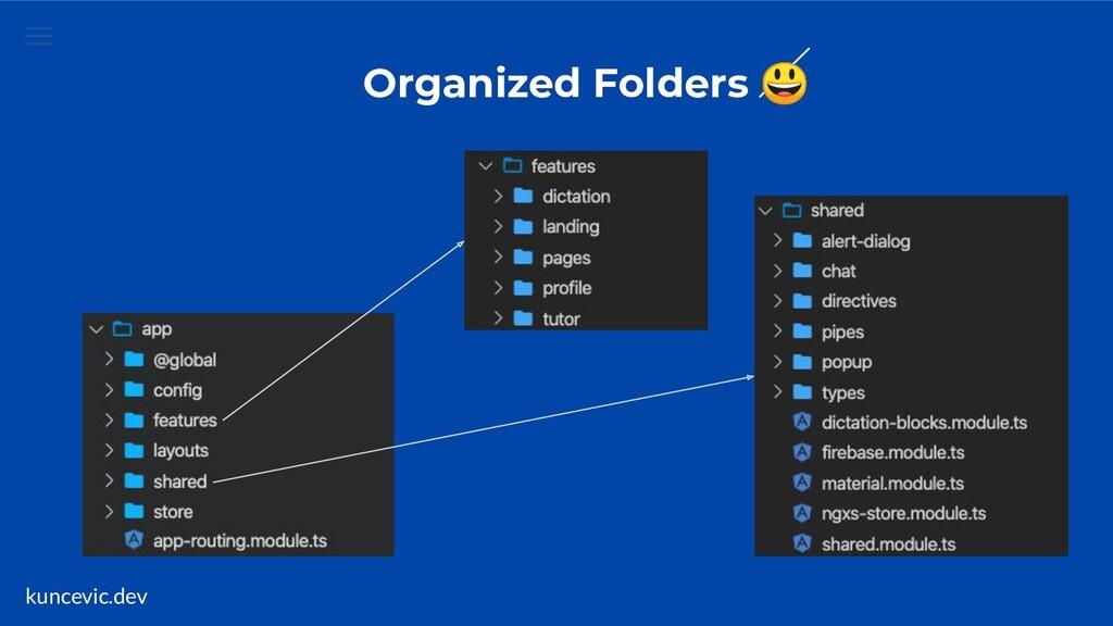 kuncevic.dev Organized Folders