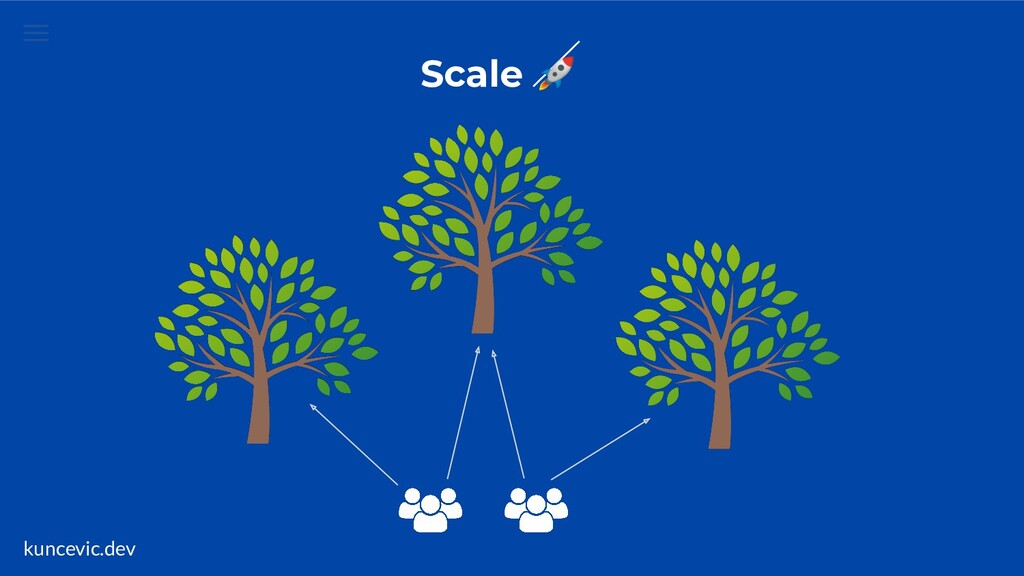 kuncevic.dev Scale