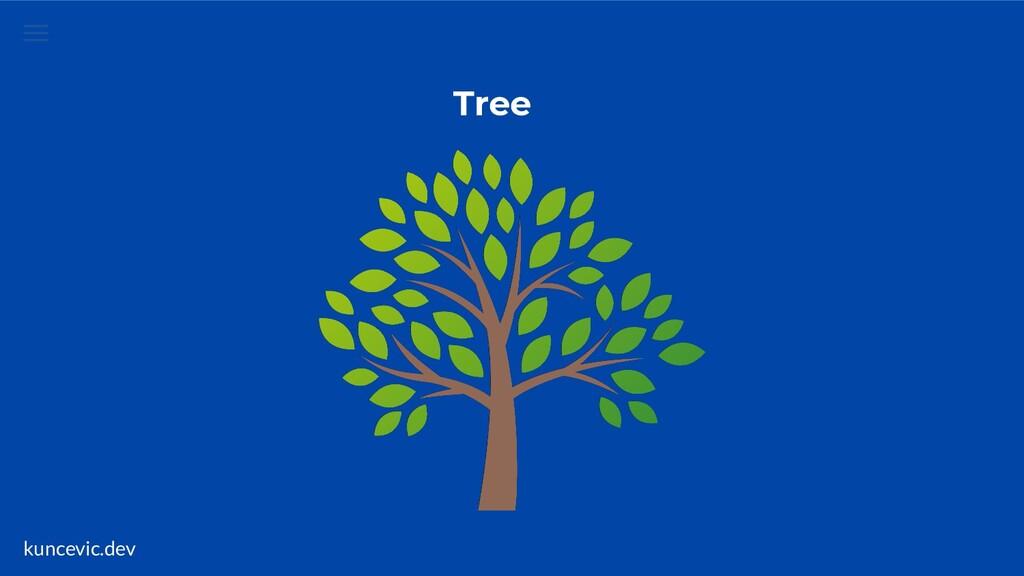 kuncevic.dev Tree