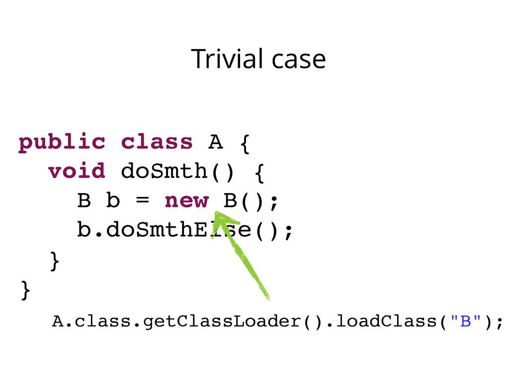public class A { void doSmth() { B b = new B();...