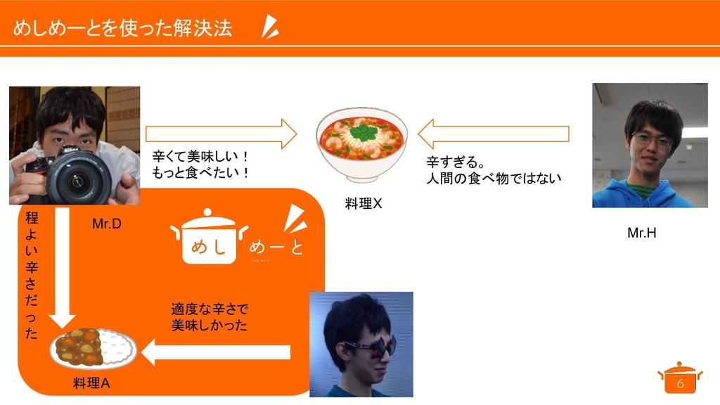 めしめーとを使った解決法 6 Mr.D Mr.H 料理X 辛くて美味しい! もっと食べたい!...