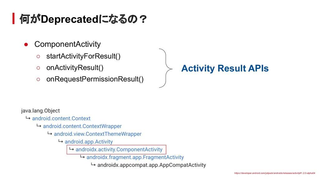 ● ComponentActivity ○ startActivityForResult() ...