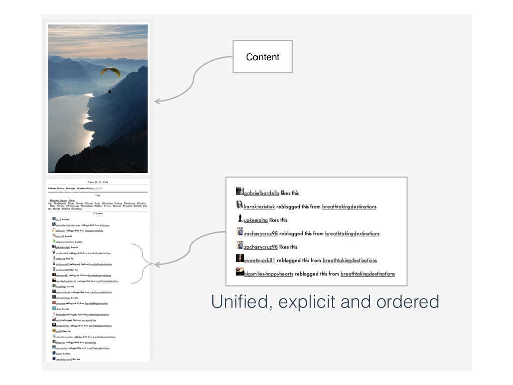 Content Unified, explicit and ordered