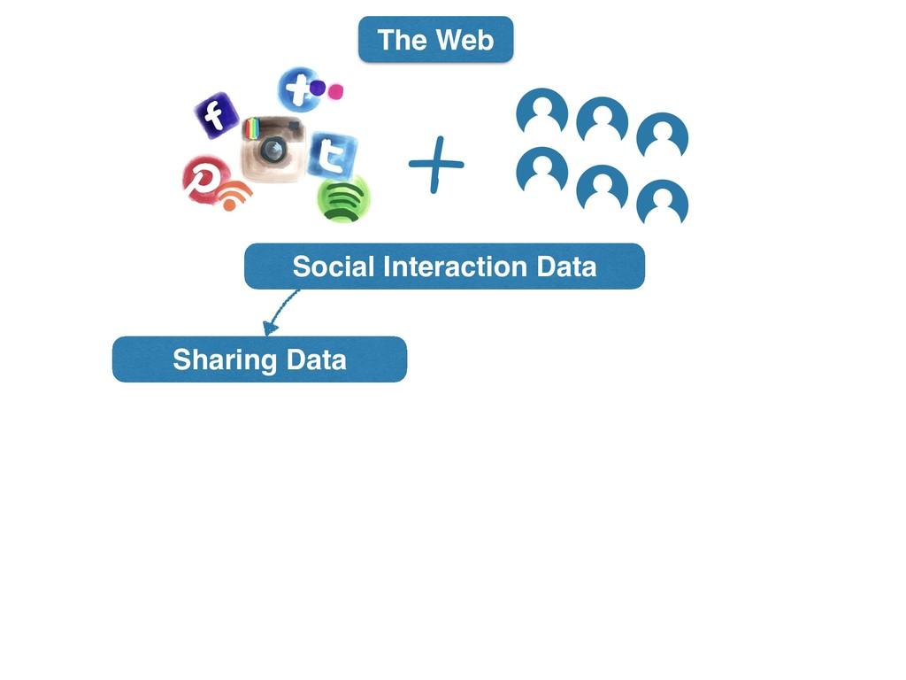 The Web  Social Interaction Data Sharing Data