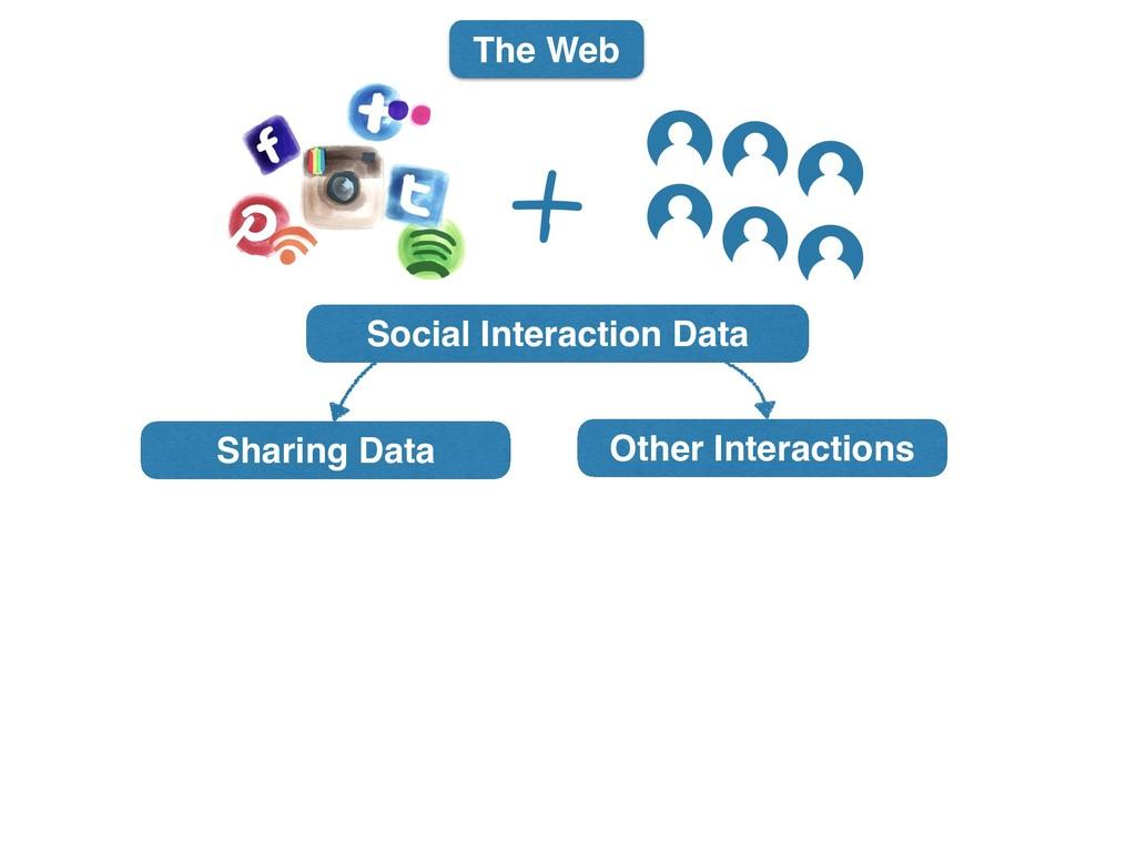 The Web  Social Interaction Data Sharing Data ...