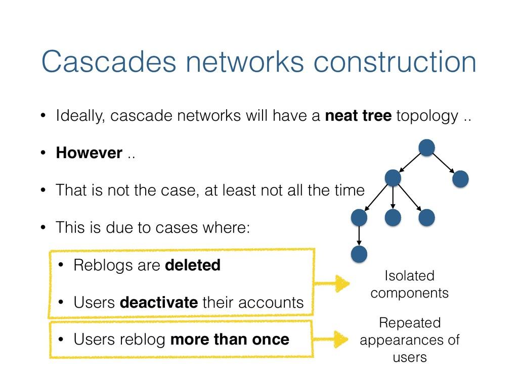 Cascades networks construction • Ideally, casca...