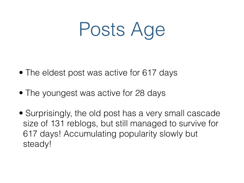 Posts Age • The eldest post was active for 617 ...