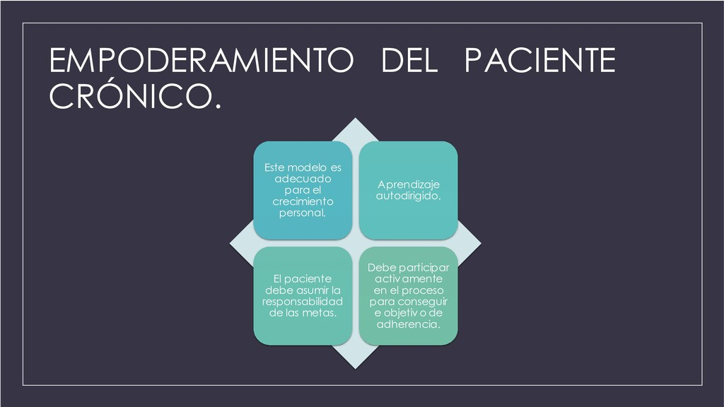 EMPODERAMIENTO DEL PACIENTE CRÓNICO. Este model...
