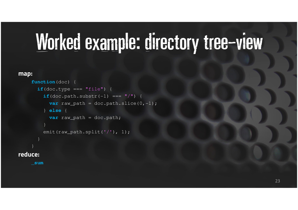 Worked example: directory tree-view map: functi...