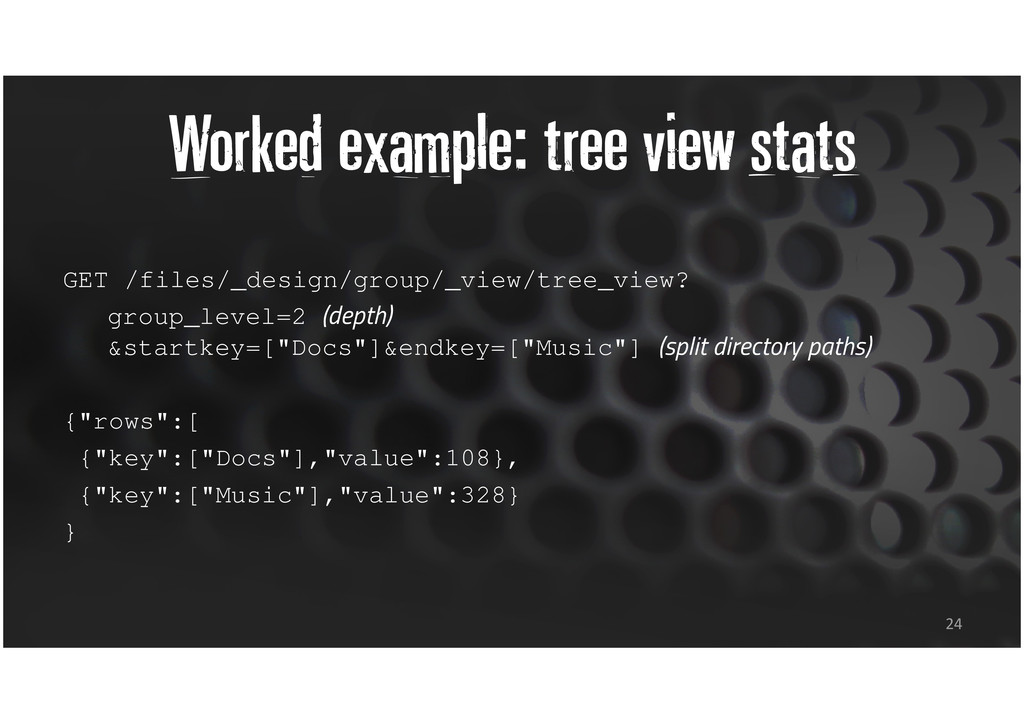 Worked example: tree view stats GET /files/_des...