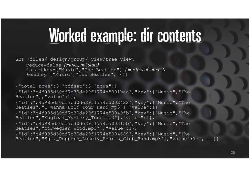 Worked example: dir contents GET /files/_design...