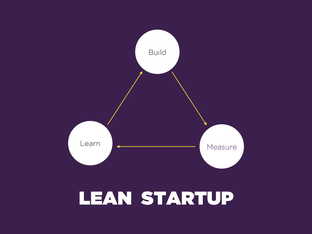 Build Measure Learn LEAN STARTUP