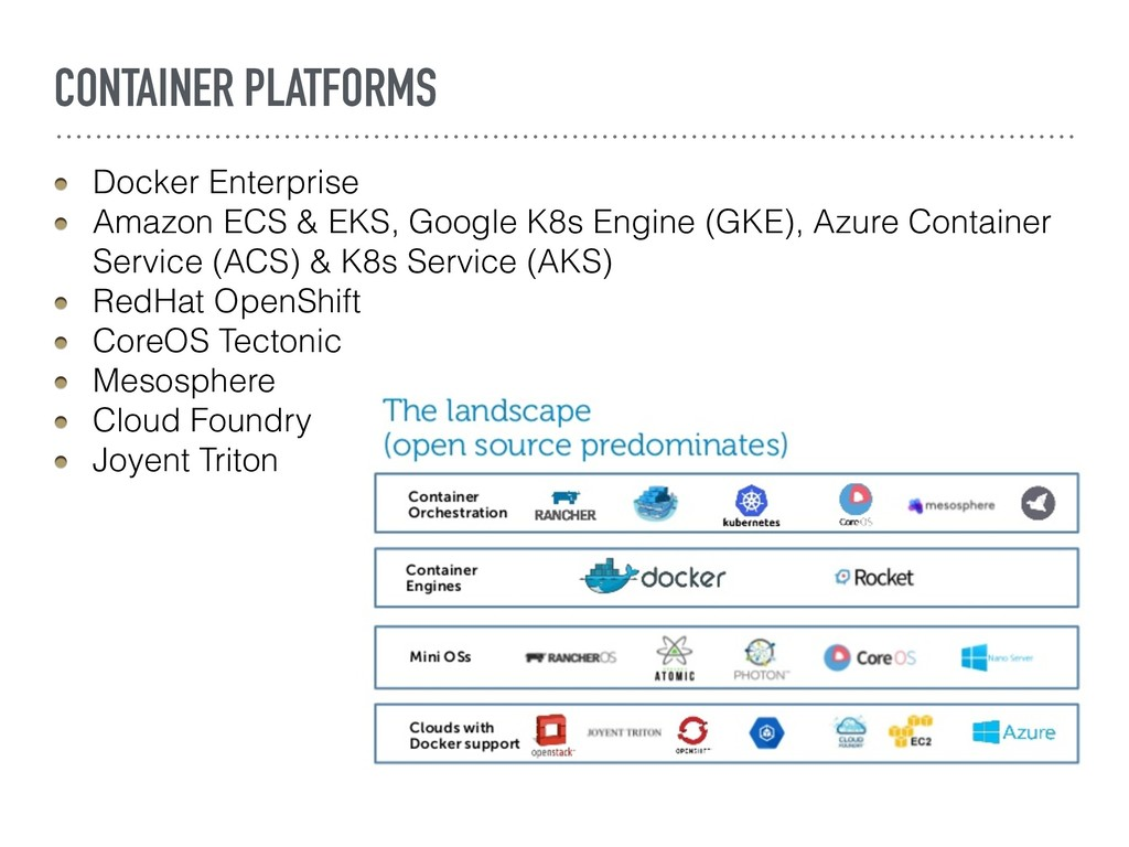CONTAINER PLATFORMS Docker Enterprise Amazon EC...