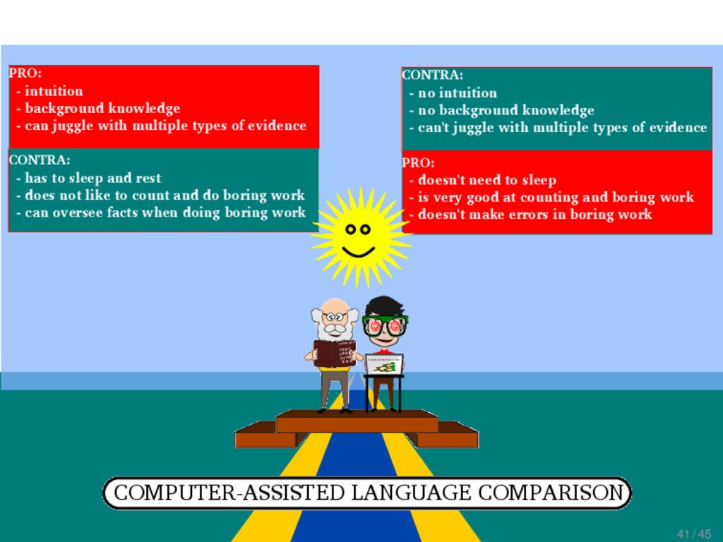 Herausforderungen PRO: - intuition - background...