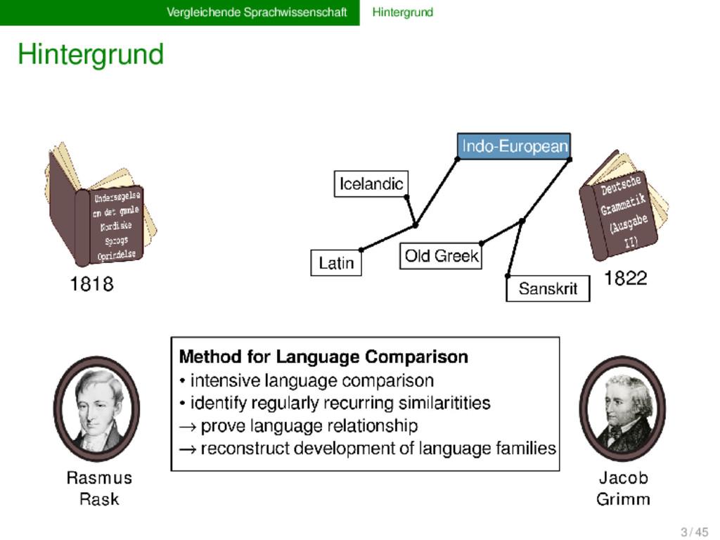 Vergleichende Sprachwissenschaft Hintergrund Hi...