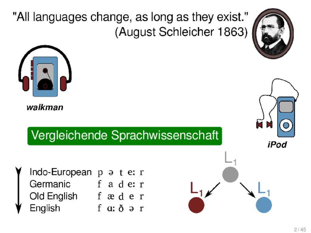 Vergleichende Sprachwissenschaft 2 / 45