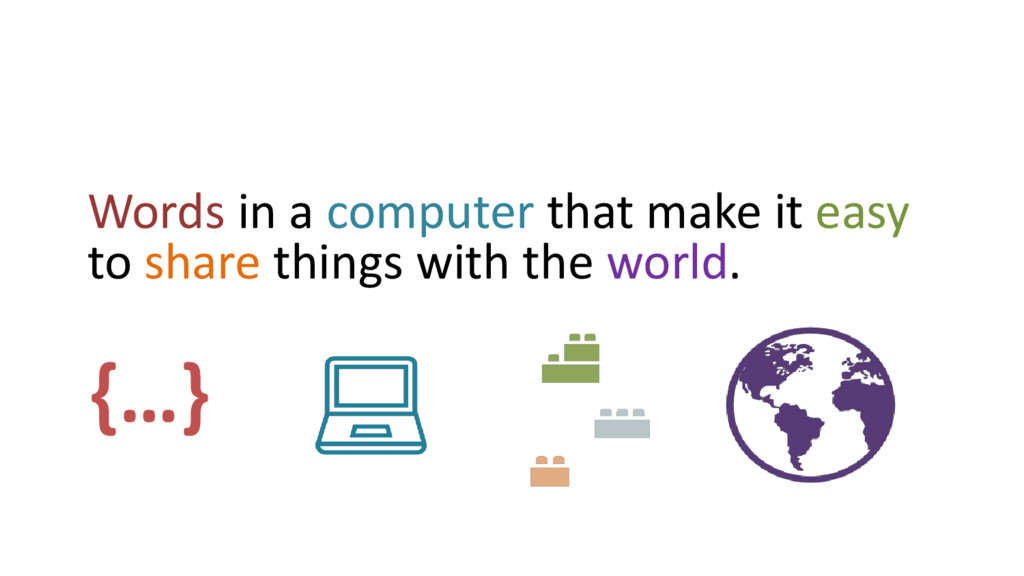 Words in a computer that make it easy to share ...