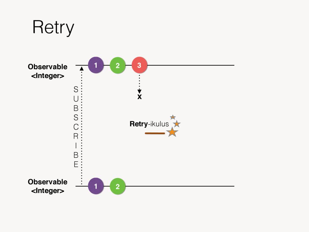 Retry-ikulus Retry Observable <Integer> 1 Obser...