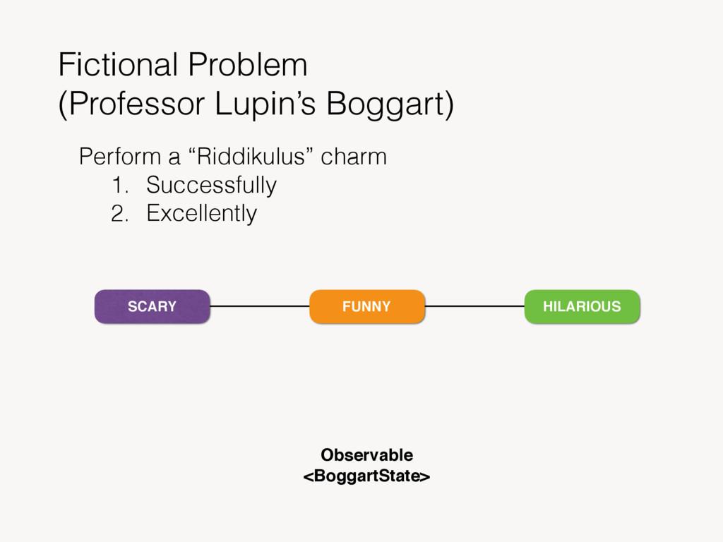 Fictional Problem (Professor Lupin's Boggart) P...