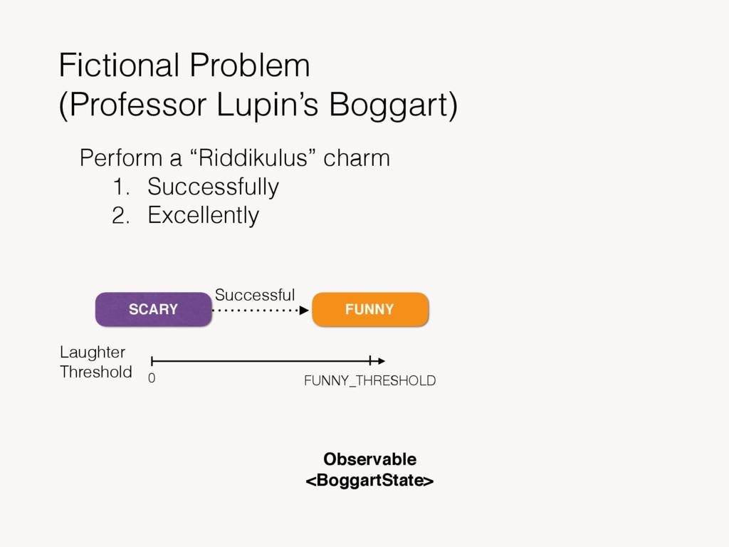 Fictional Problem (Professor Lupin's Boggart) S...