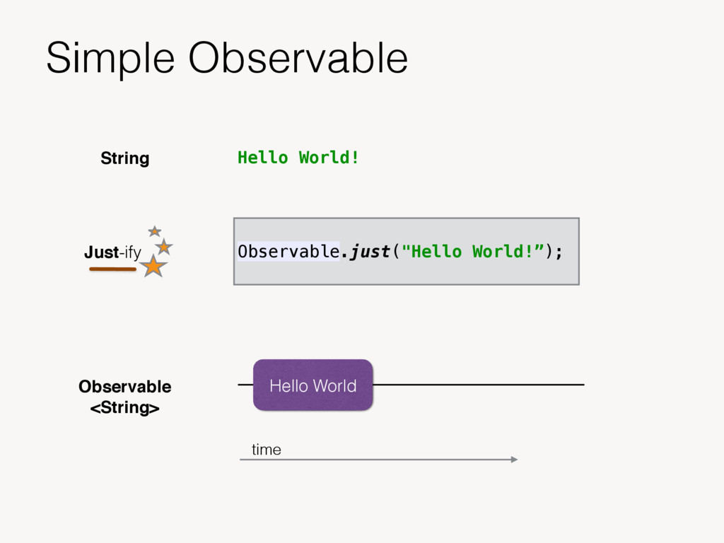 Just-ify Simple Observable String Hello World! ...