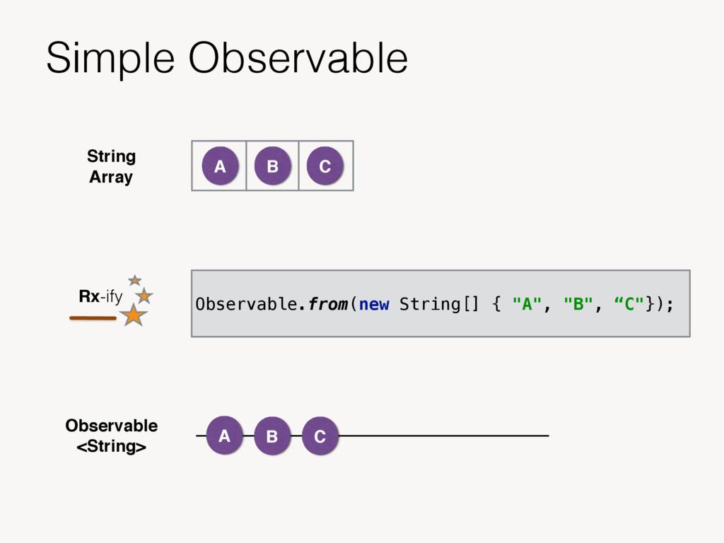 A B C A B C Rx-ify String Array Simple Observab...